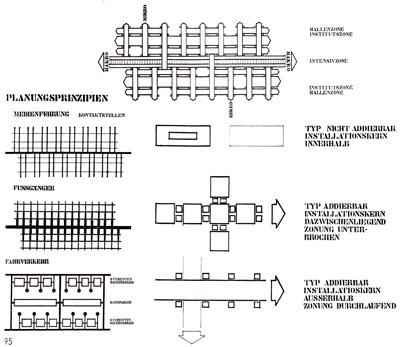 Architekt DI. Michael Prachensky